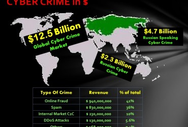 analysis-of-a-business-system-russian-mafia-15-728