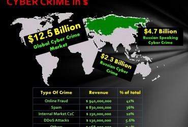 analysis-of-a-business-system-russian-mafia-15-728