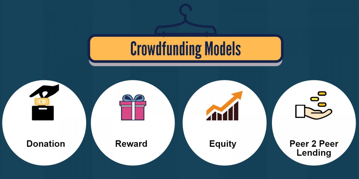 crowdfunding for r u00e9sum u00e9 boosting  why not